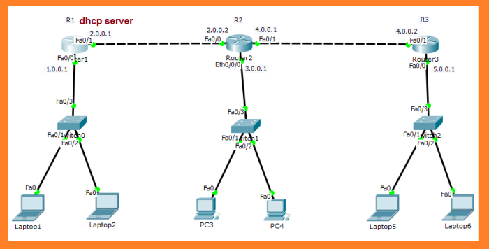 How to configure router as multi DHCP server
