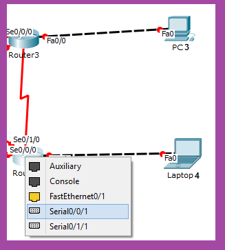 serial ports connection