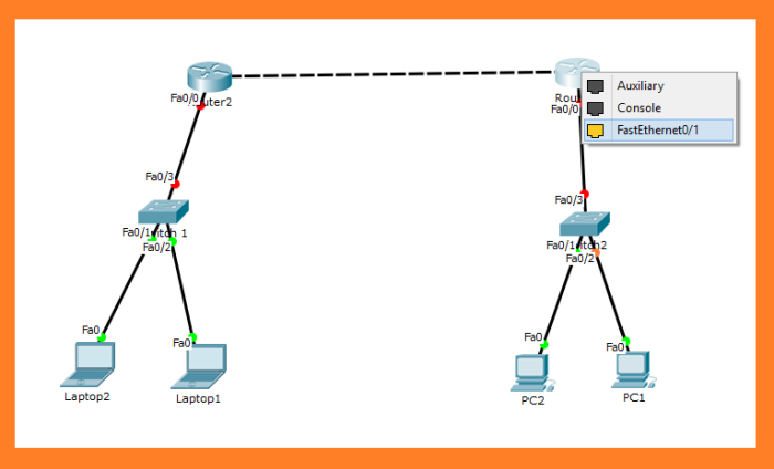 STATIC ROUTING CONFIGURATION USING 2 ROUTERS