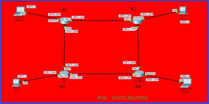 static routing ipv6